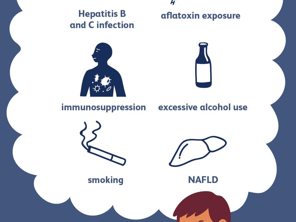 Liver Cancer Causes