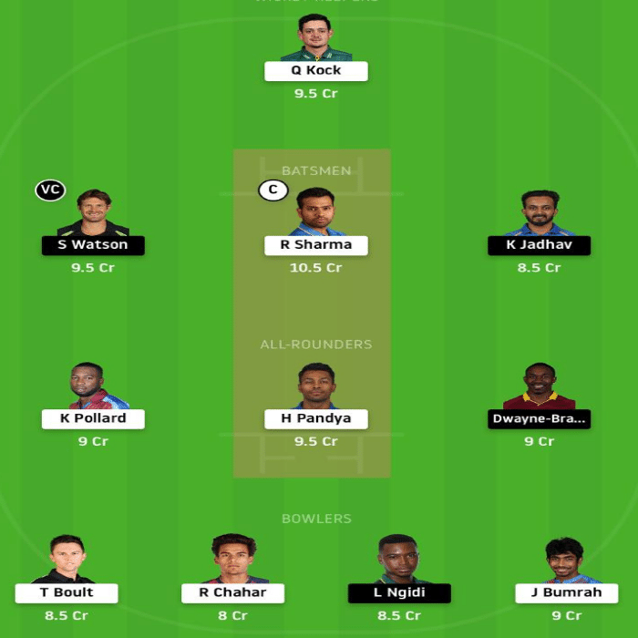 MI Vs CSK - DREAM11