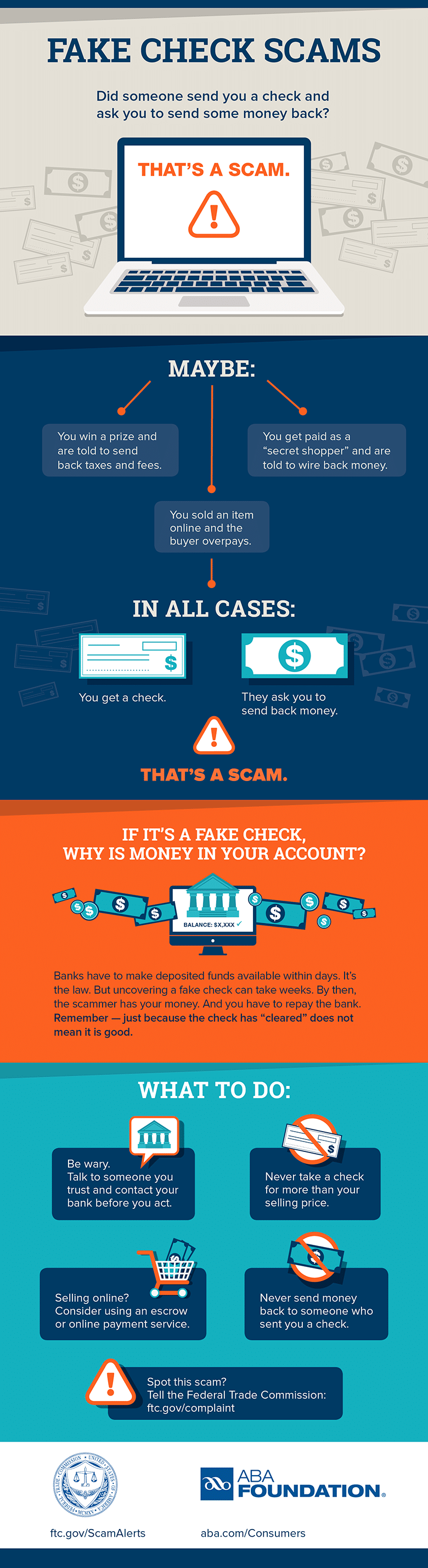 Types Of Check Frauds